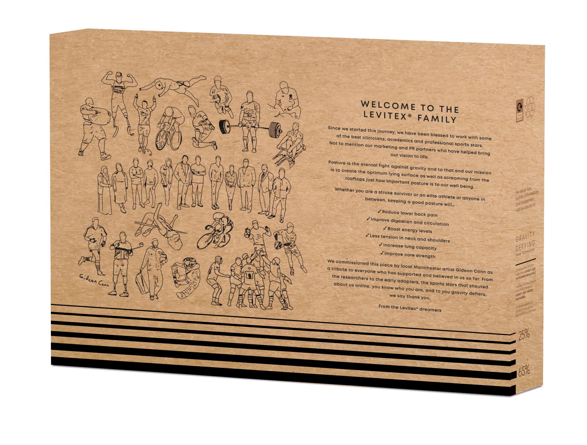 levitex packaging box